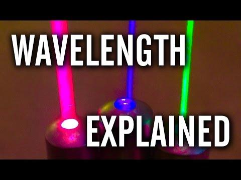 Lasers - Wavelength (nm) Explained