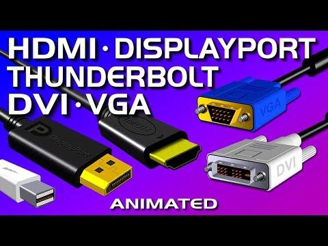HDMI, DisplayPort, DVI, VGA, Thunderbolt - Video Port Comparison