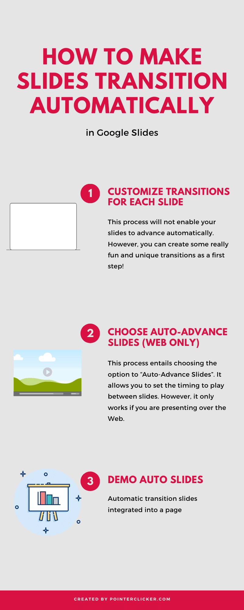 An infographic about how to make slides transition automatically