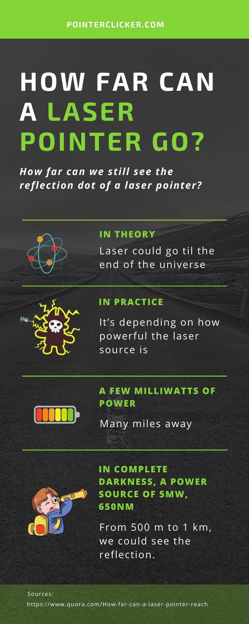 how far laser go infographic