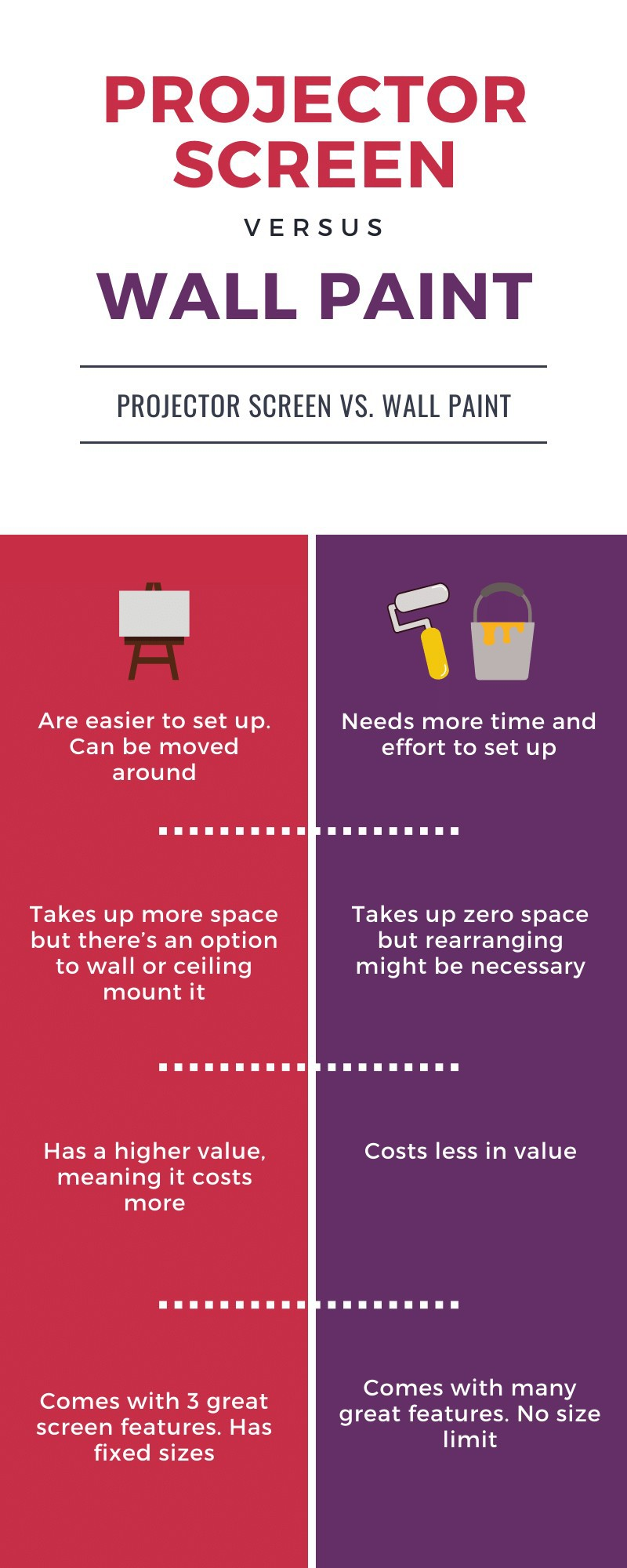 projector screen vs wall paint infographic