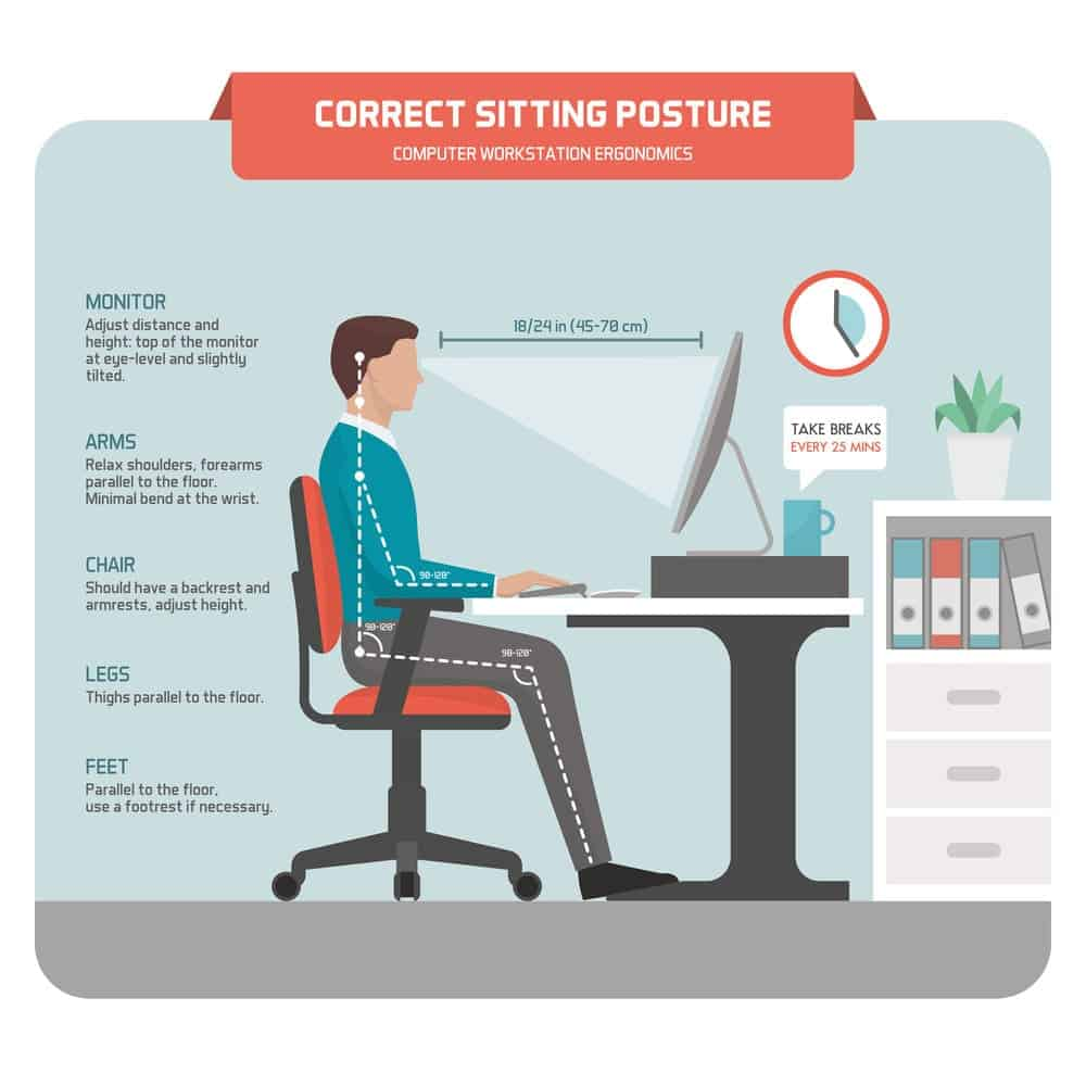 Correct sitting posture at desk