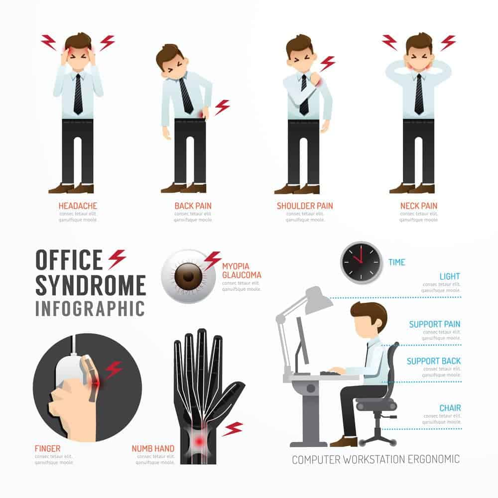 Infographic office syndrome