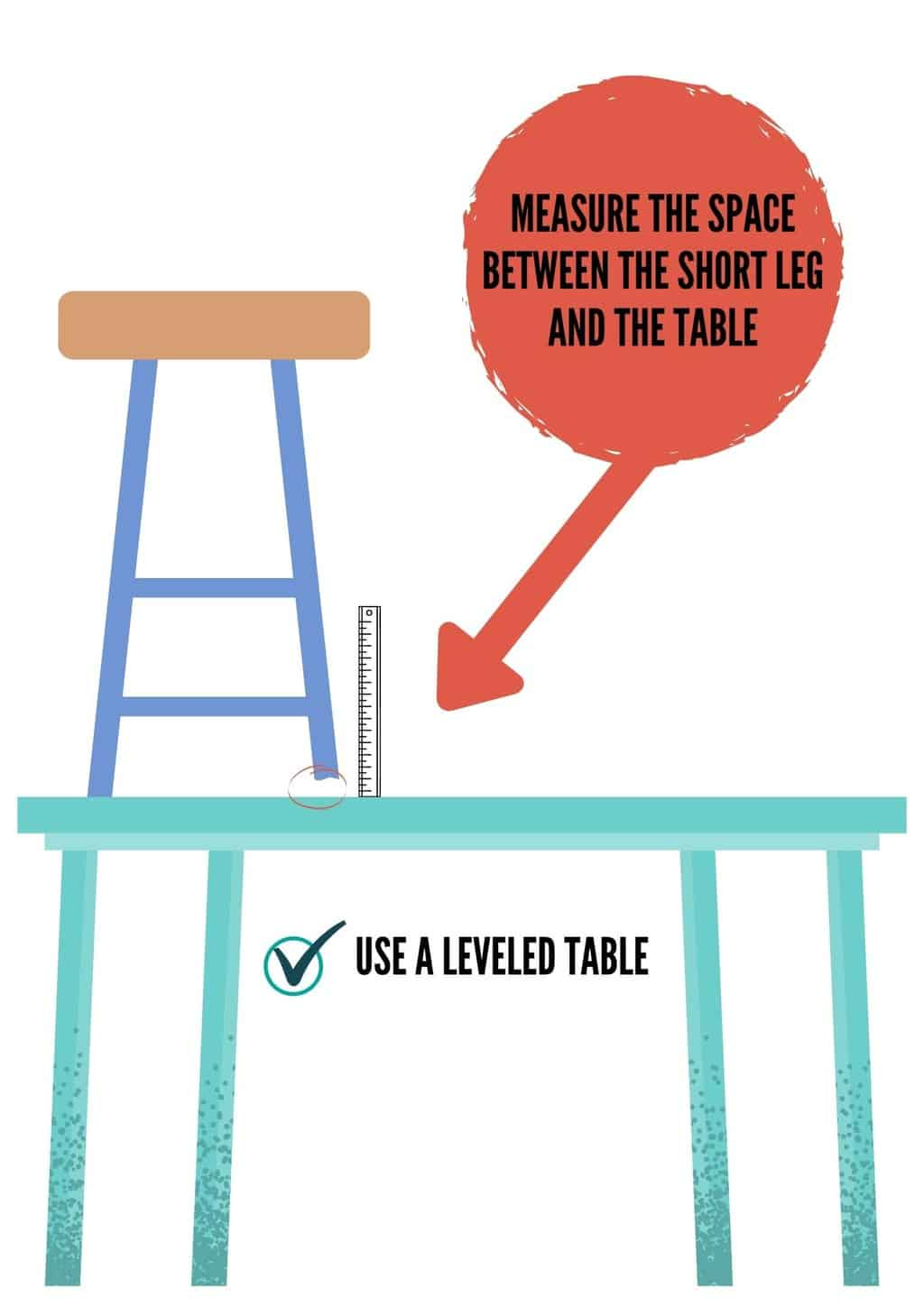 use a leveled table to measure the space between the short leg and the table