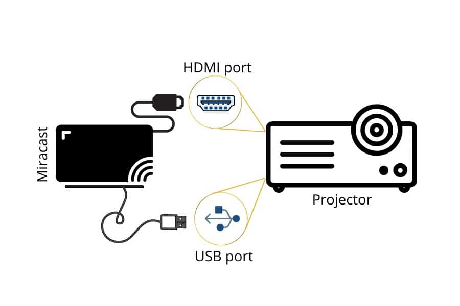 Connect A Tablet To A Projector using Miracast