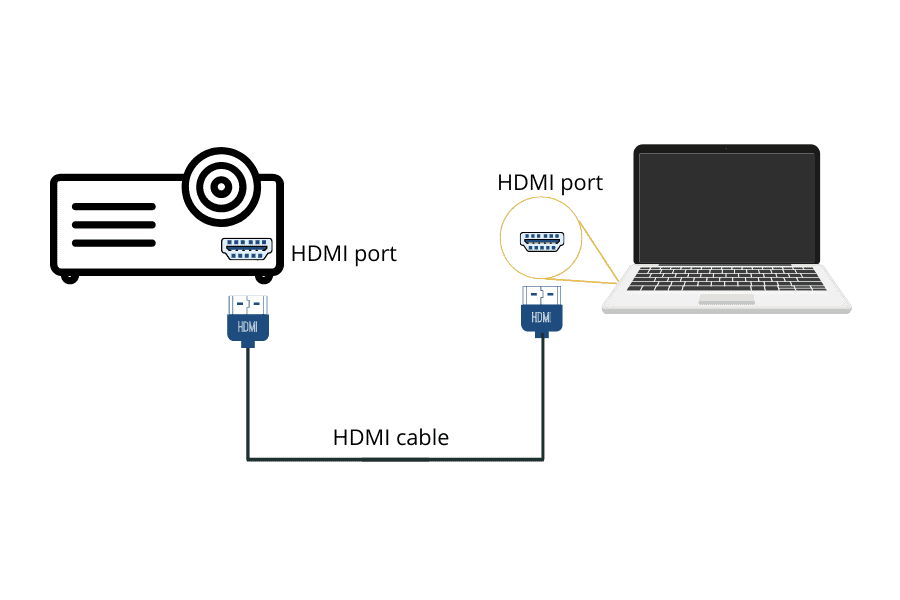 connect macbook pro to projector with HDMI cable
