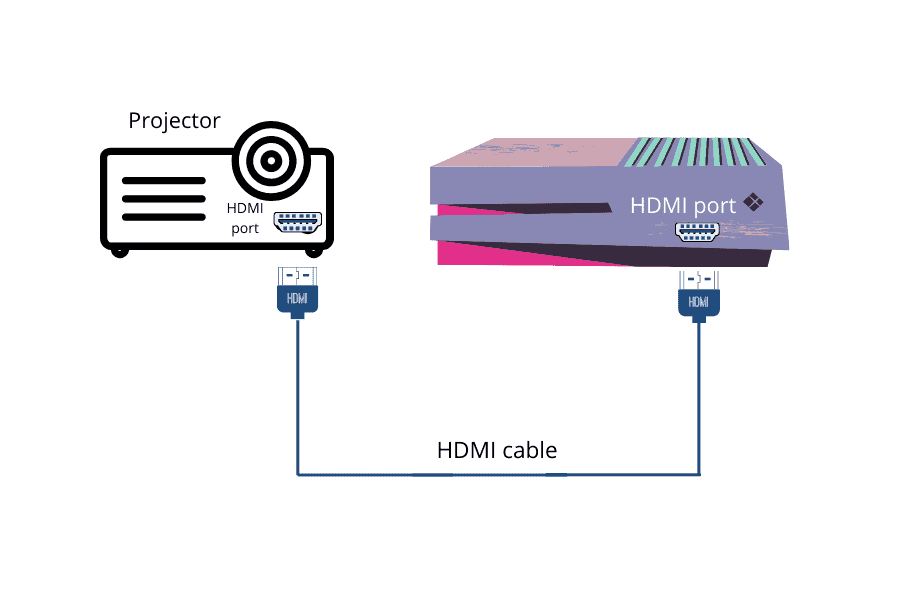 connect projector to ps4 using hdmi cable