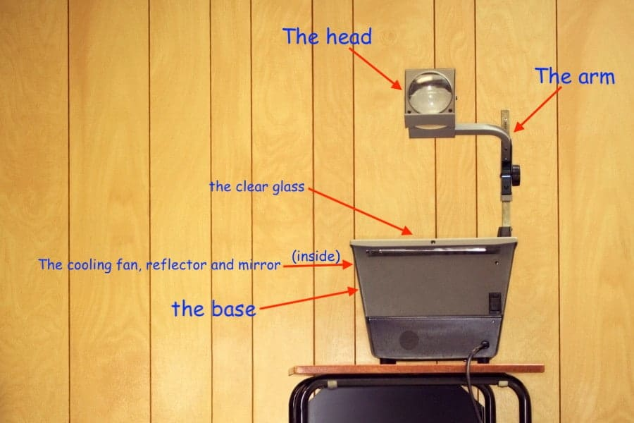 overhead projector components