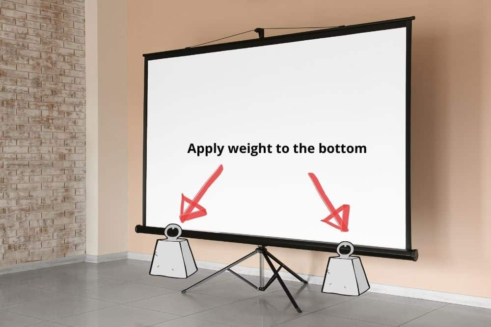 apply weights to the bottom of a projector screen