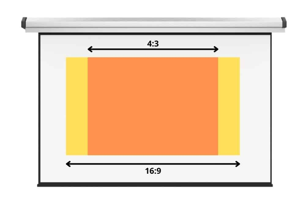 difference 4:3 and 16:9 aspect ratio