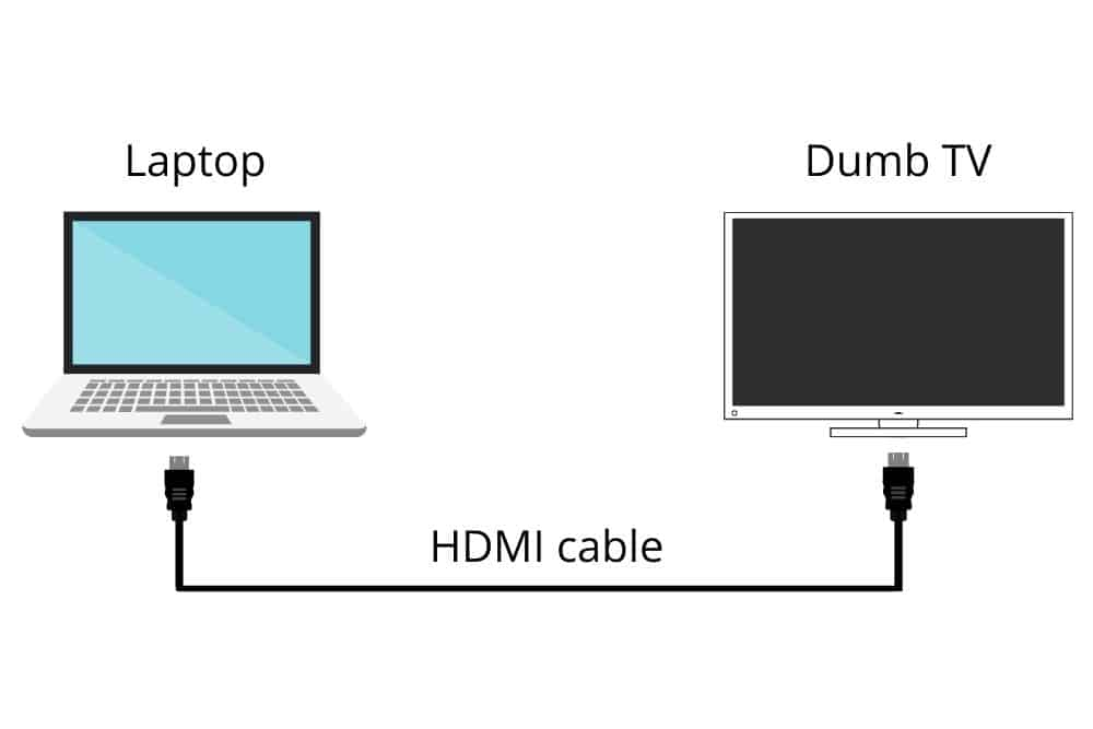 connect a laptop to a dumb tv using a HDMI cable