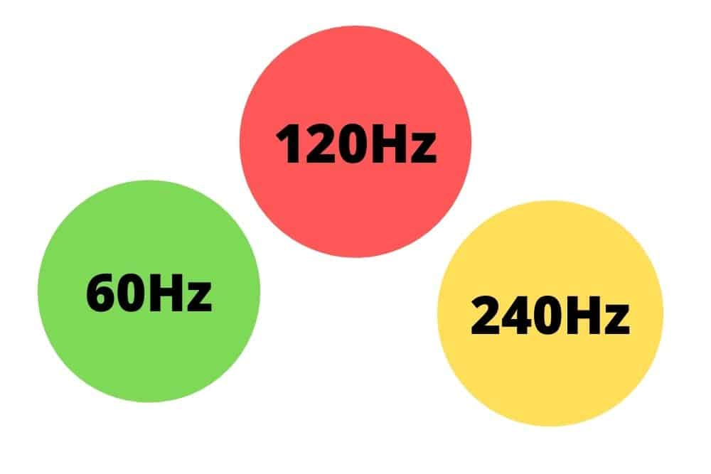 ideal refresh rates of projector